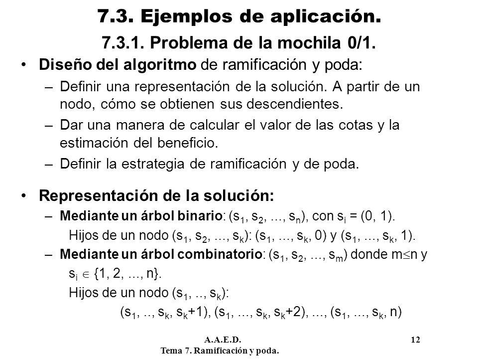 A.A.E.D. 12 Tema 7. Ramificación y poda. 7.3. Ejemplos de aplicación. Diseño del algoritmo de ramificación y poda: –Definir una representación de la s