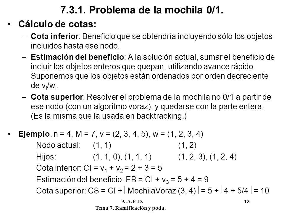 A.A.E.D. 13 Tema 7. Ramificación y poda. 7.3.1. Problema de la mochila 0/1. Cálculo de cotas: –Cota inferior: Beneficio que se obtendría incluyendo só