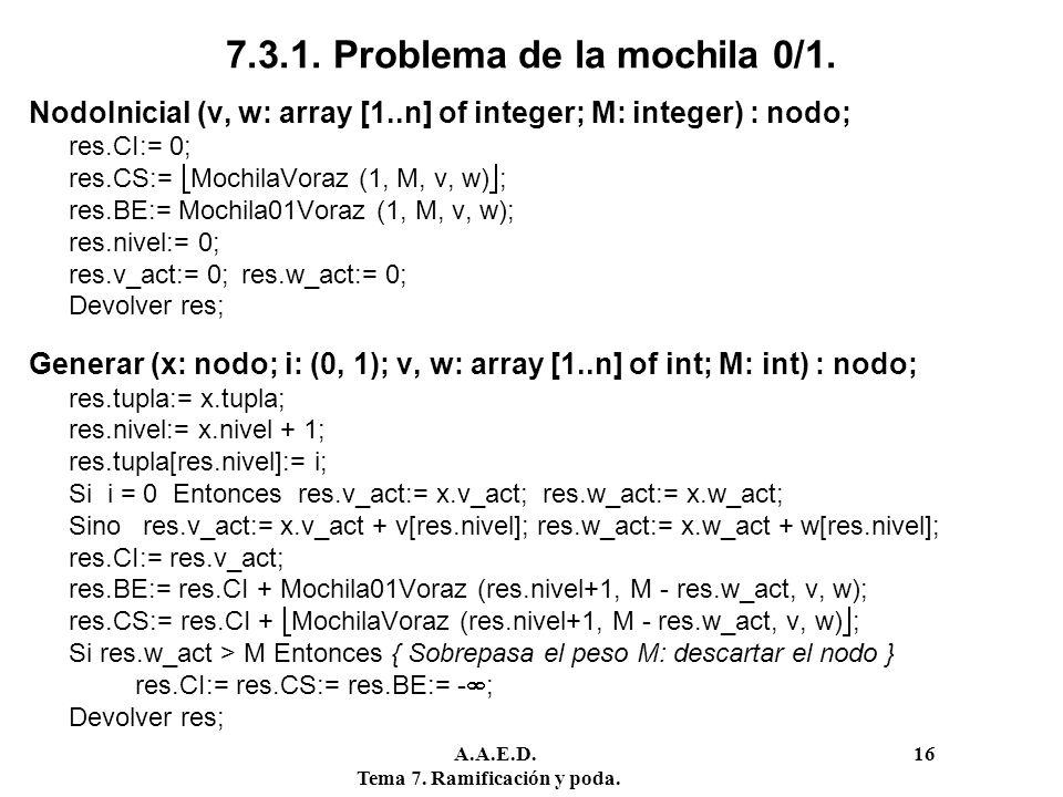 A.A.E.D. 16 Tema 7. Ramificación y poda. 7.3.1. Problema de la mochila 0/1. NodoInicial (v, w: array [1..n] of integer; M: integer) : nodo; res.CI:= 0