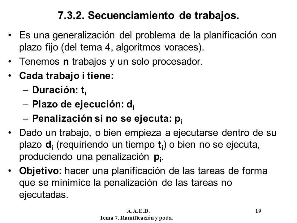 A.A.E.D. 19 Tema 7. Ramificación y poda. 7.3.2. Secuenciamiento de trabajos. Es una generalización del problema de la planificación con plazo fijo (de