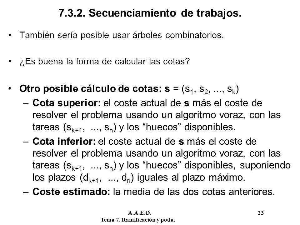A.A.E.D. 23 Tema 7. Ramificación y poda. 7.3.2. Secuenciamiento de trabajos. También sería posible usar árboles combinatorios. ¿Es buena la forma de c