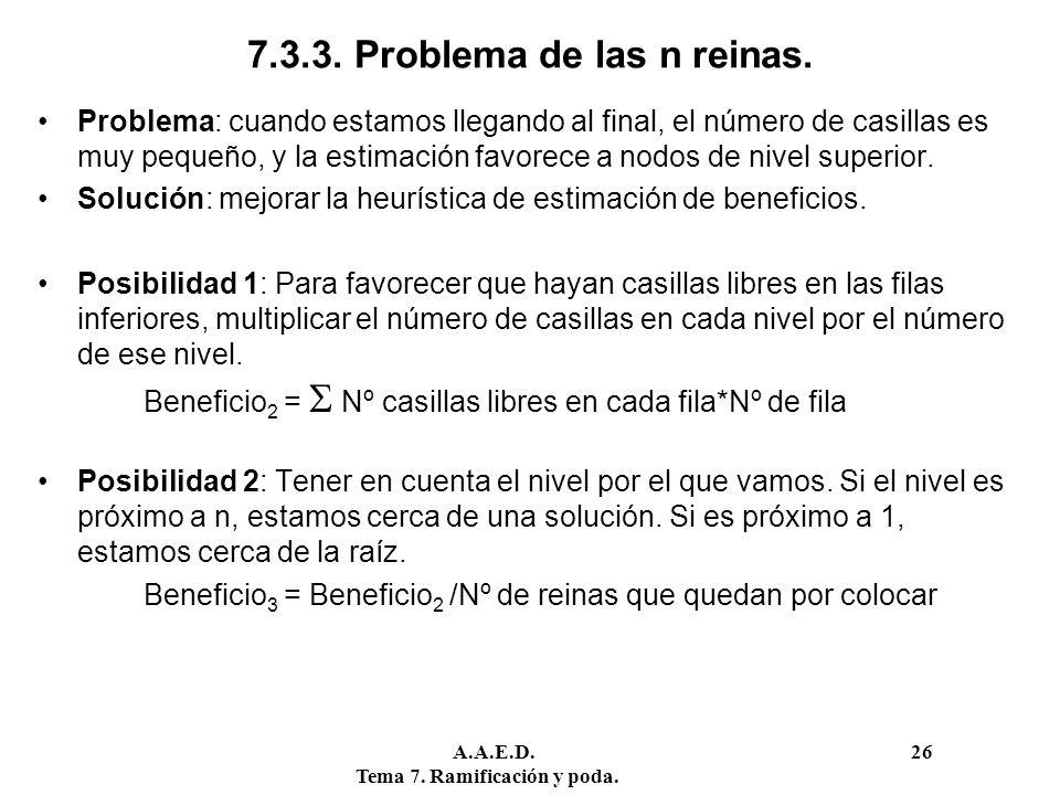 A.A.E.D. 26 Tema 7. Ramificación y poda. 7.3.3. Problema de las n reinas. Problema: cuando estamos llegando al final, el número de casillas es muy peq