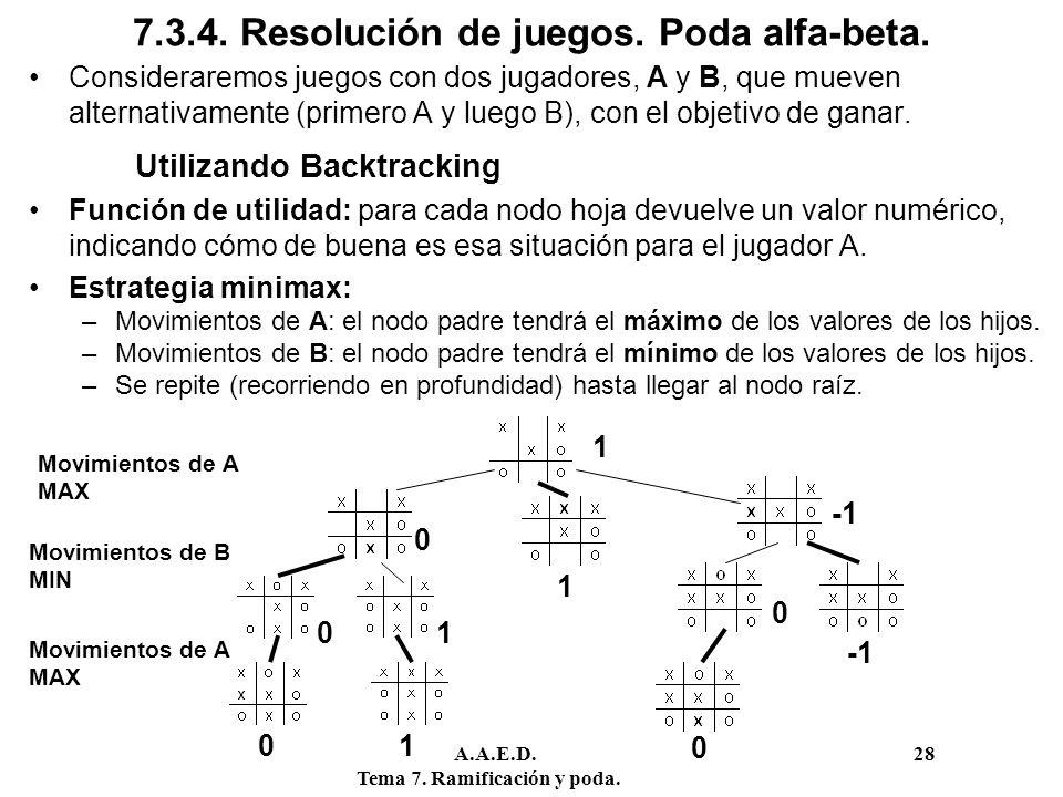 A.A.E.D. 28 Tema 7. Ramificación y poda. 7.3.4. Resolución de juegos. Poda alfa-beta. Consideraremos juegos con dos jugadores, A y B, que mueven alter