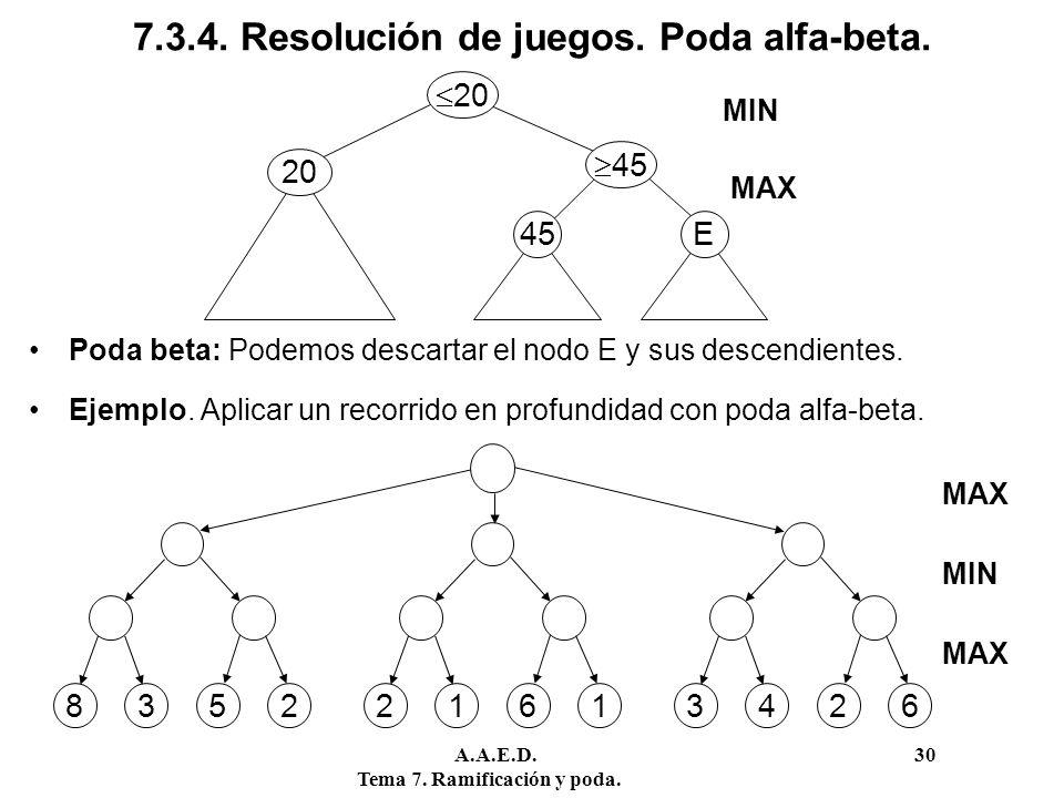 A.A.E.D. 30 Tema 7. Ramificación y poda. 7.3.4. Resolución de juegos. Poda alfa-beta. Poda beta: Podemos descartar el nodo E y sus descendientes. Ejem