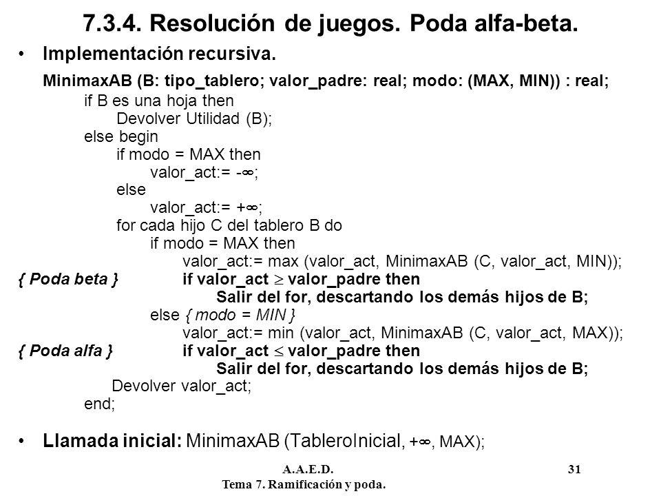 A.A.E.D. 31 Tema 7. Ramificación y poda. 7.3.4. Resolución de juegos. Poda alfa-beta. Implementación recursiva. MinimaxAB (B: tipo_tablero; valor_padr