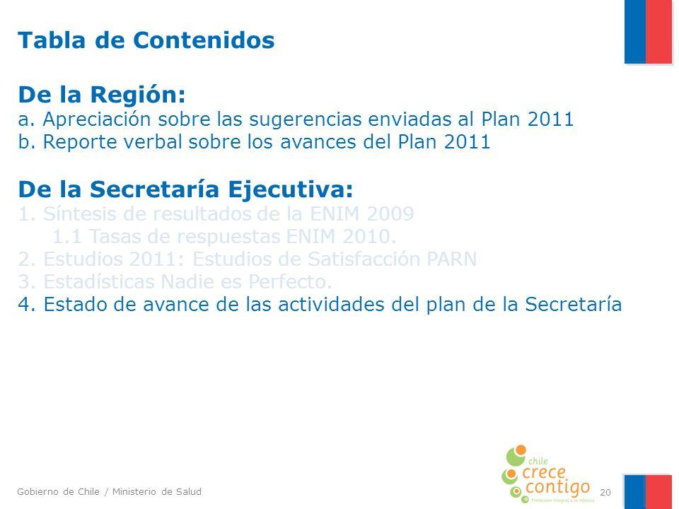 Gobierno de Chile / Ministerio de Salud 20 Tabla de Contenidos De la Región: a. Apreciación sobre las sugerencias enviadas al Plan 2011 b. Reporte ver