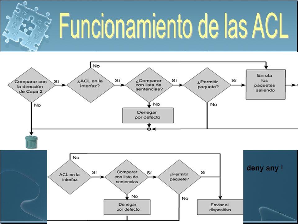1.Las ACL se crean en el modo de configuración global.