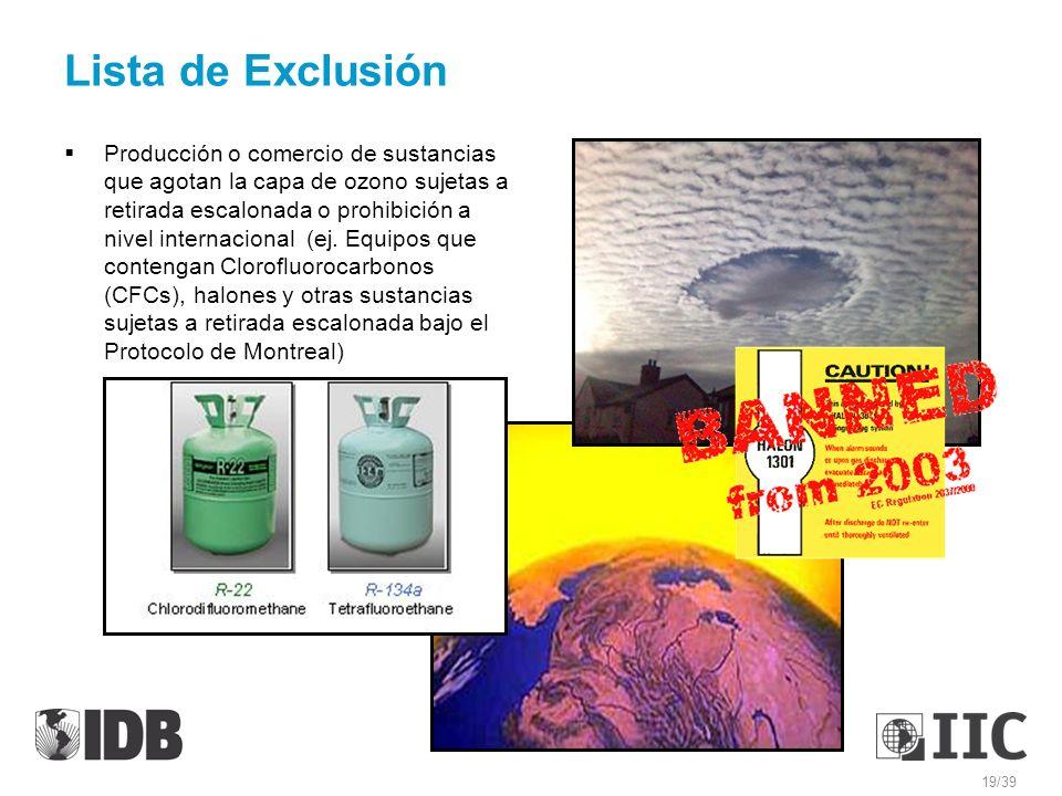 Lista de Exclusión Producción o comercio de sustancias que agotan la capa de ozono sujetas a retirada escalonada o prohibición a nivel internacional (