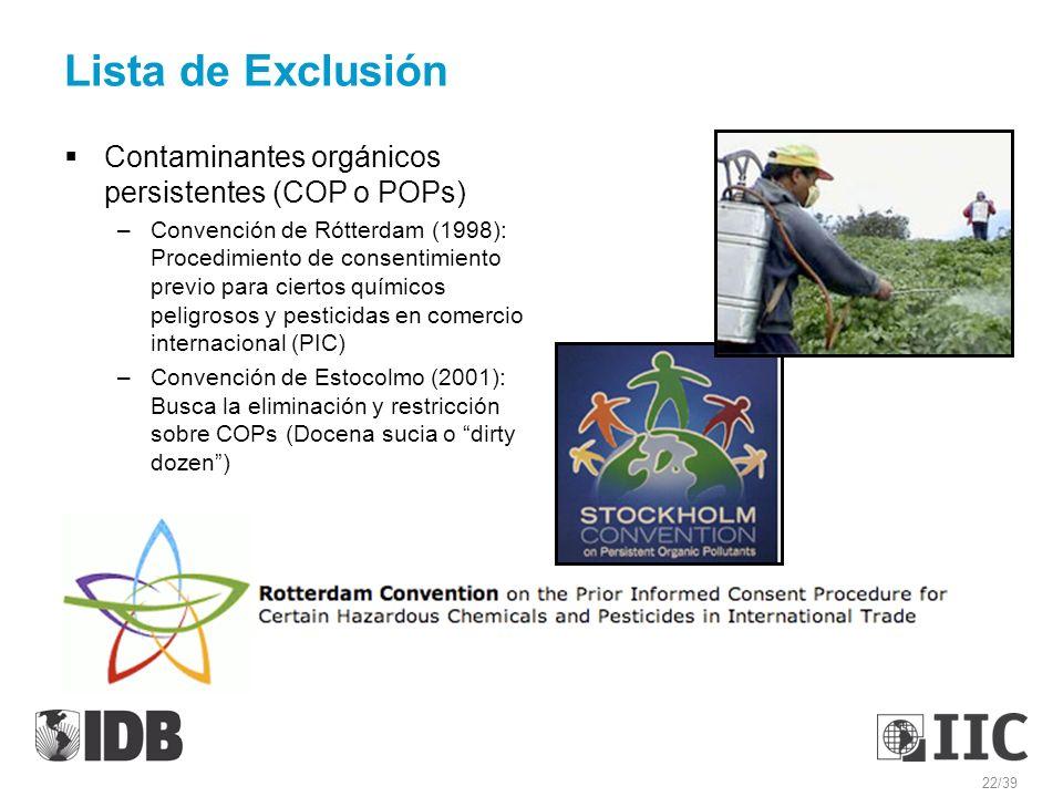 Contaminantes orgánicos persistentes (COP o POPs) –Convención de Rótterdam (1998): Procedimiento de consentimiento previo para ciertos químicos peligr