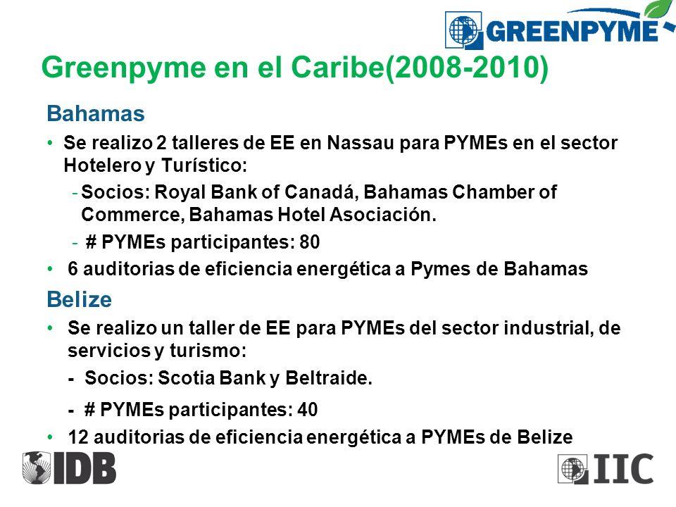 Greenpyme en el Caribe(2008-2010) Bahamas Se realizo 2 talleres de EE en Nassau para PYMEs en el sector Hotelero y Turístico: -Socios: Royal Bank of C