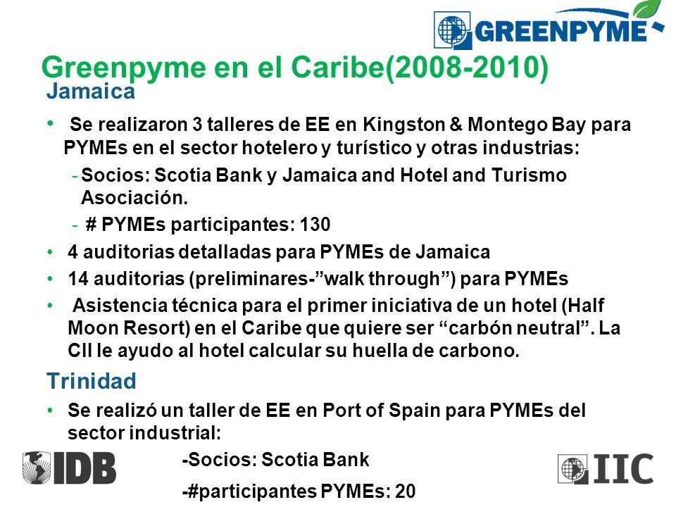 Greenpyme en el Caribe(2008-2010) Jamaica Se realizaron 3 talleres de EE en Kingston & Montego Bay para PYMEs en el sector hotelero y turístico y otra