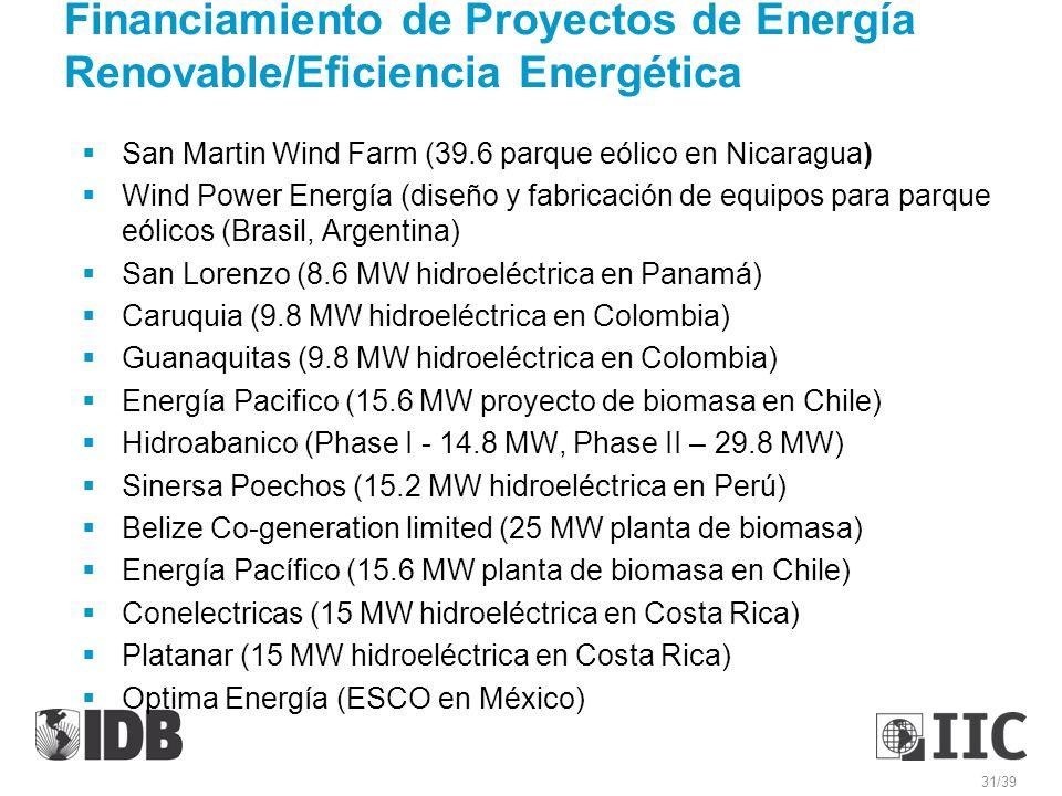 Financiamiento de Proyectos de Energía Renovable/Eficiencia Energética San Martin Wind Farm (39.6 parque eólico en Nicaragua) Wind Power Energía (dise