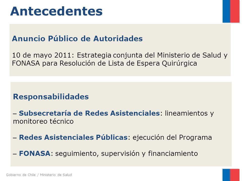 Gobierno de Chile / Ministerio de Salud 33 Lista de Espera Oficial – Enviada por cada Servicio de Salud – Consolidada y validada por el Ministerio de Salud, en el Departamento de Gestión de la Información.