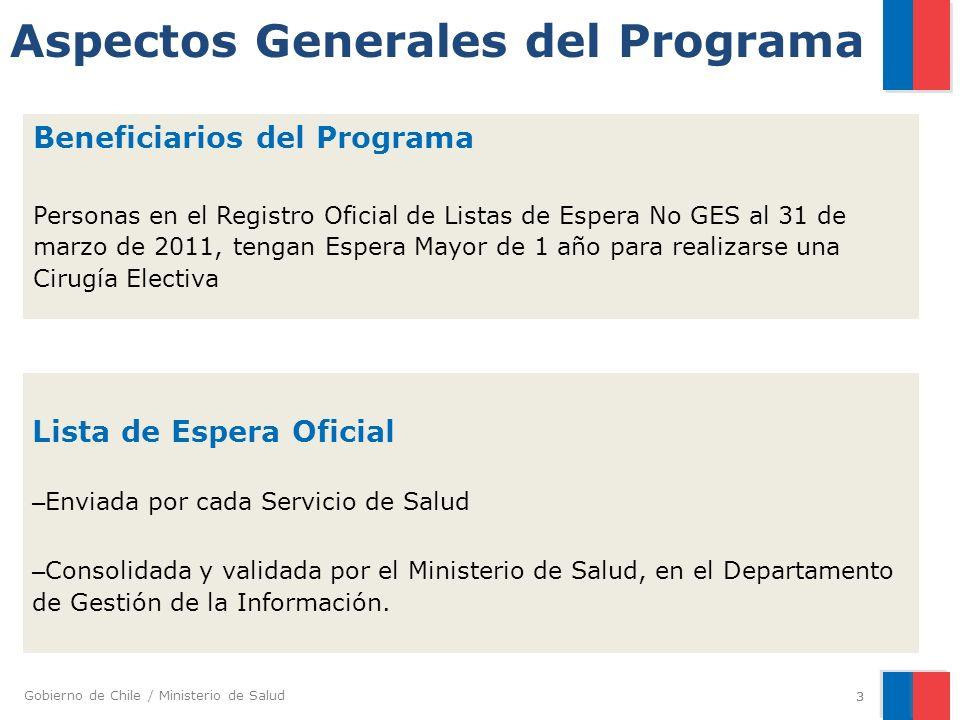 Gobierno de Chile / Ministerio de Salud 14 COMPROMISO PRESIDENCIAL CHSJFECHA MAXIMA DE INTERVENCION SOSPECHA DIAGNOSTICA31/08/201130/11/201131/12/2011TOTAL MIOMA UTERINO 146 MULTIPARIDAD 66 NEVUS1 1 OBESIDAD MORBIDA 16 OTT ALARGAMIENTO CUBITAL 1 1 PARALISIS RADIAL IZQ X FRACTURA EXP.