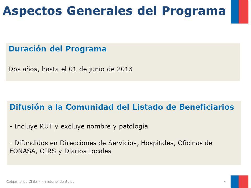 Gobierno de Chile / Ministerio de Salud 44 Duración del Programa Dos años, hasta el 01 de junio de 2013 Difusión a la Comunidad del Listado de Benefic