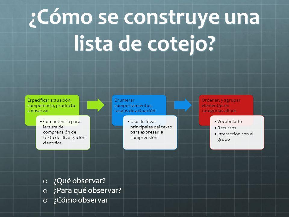 ¿Cómo se construye una lista de cotejo? Especificar actuación, competencia, producto a observar Competencia para lectura de comprensión de texto de di