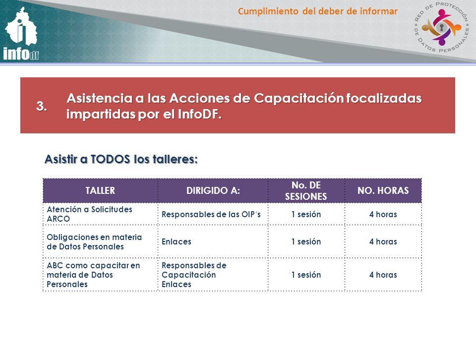 Cumplimiento del deber de informar 3. Asistencia a las Acciones de Capacitación focalizadas impartidas por el InfoDF. TALLERDIRIGIDO A: No. DE SESIONE