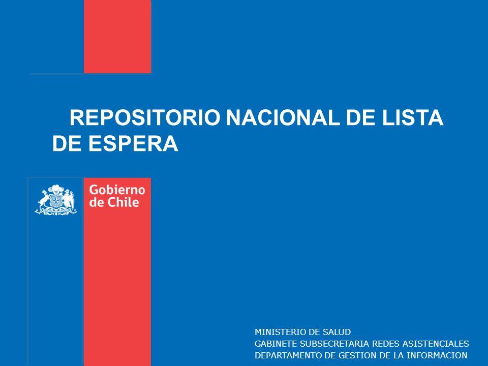 REPOSITORIO NACIONAL DE LISTA DE ESPERA MINISTERIO DE SALUD GABINETE SUBSECRETARIA REDES ASISTENCIALES DEPARTAMENTO DE GESTION DE LA INFORMACION