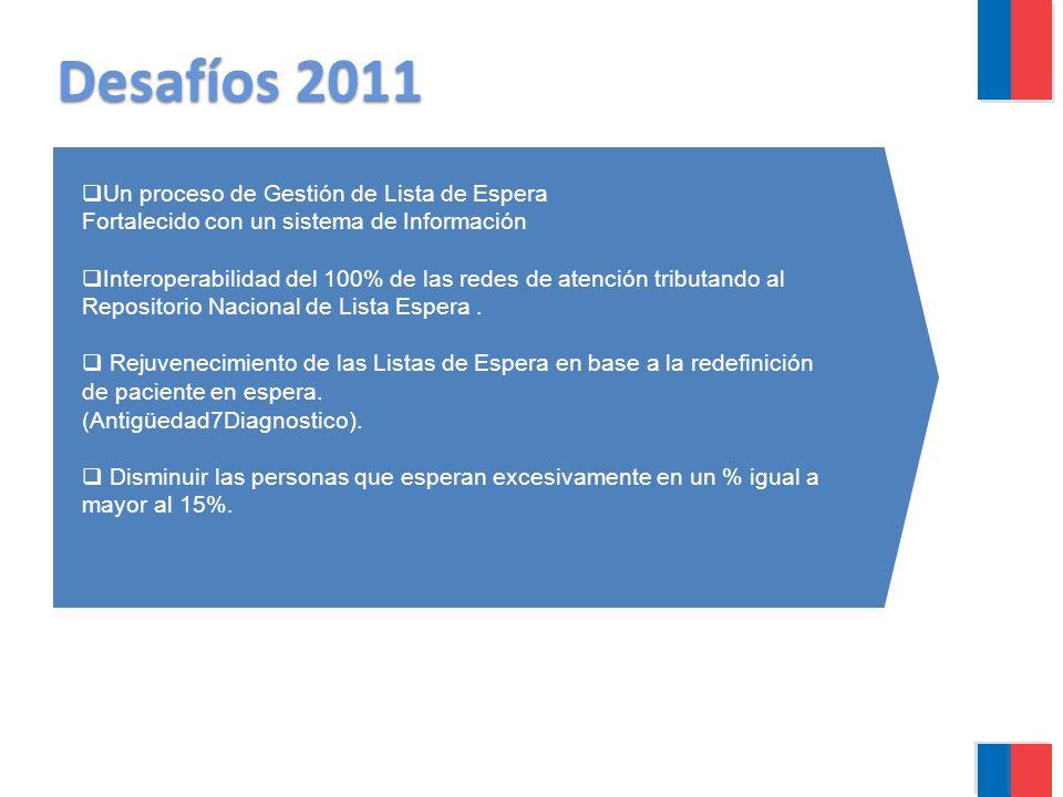 29 Desafíos 2011 Un proceso de Gestión de Lista de Espera Fortalecido con un sistema de Información Interoperabilidad del 100% de las redes de atención tributando al Repositorio Nacional de Lista Espera.