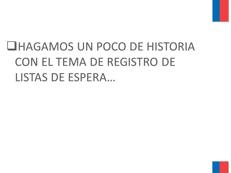 HAGAMOS UN POCO DE HISTORIA CON EL TEMA DE REGISTRO DE LISTAS DE ESPERA…