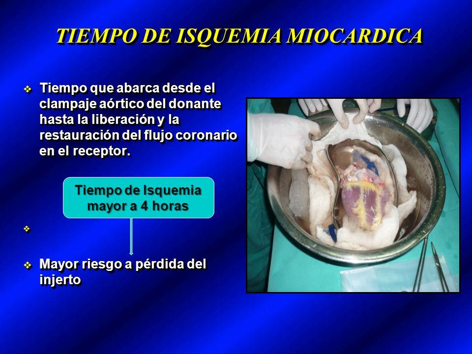 TIEMPO DE ISQUEMIA MIOCARDICA Tiempo que abarca desde el clampaje aórtico del donante hasta la liberación y la restauración del flujo coronario en el receptor.