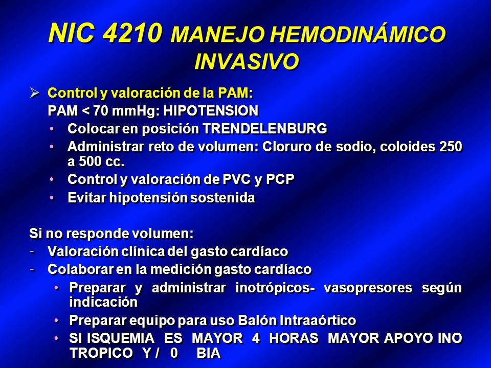 NIC 4210 MANEJO HEMODINÁMICO INVASIVO Control y valoración de la PAM: PAM < 70 mmHg: HIPOTENSION Colocar en posición TRENDELENBURG Administrar reto de volumen: Cloruro de sodio, coloides 250 a 500 cc.