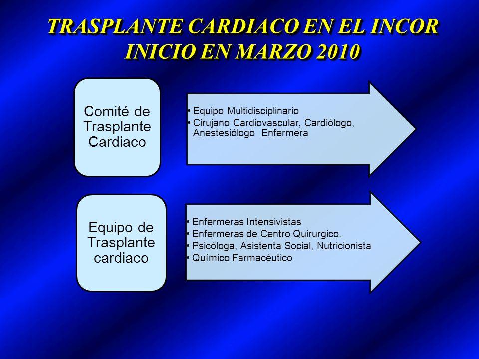 INDICACIONES DE TRASPLANTE CARDIACO Pacientes con insuficiencia cardiaca terminal.