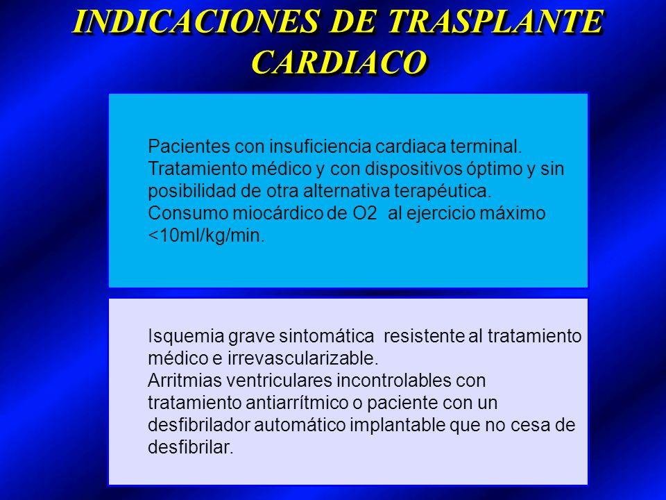 DISFUNCION DEL VENTRICULO DERECHO Ventriculo Derecho del donante trabajó con presiones normales, después del Tx se encuentra con presiones pulmonares elevadas Uso de vasodilatadores pulmonares: Nitroglicerina, Dobutamina, Milrinone, Prostaglandina y en casos de HTP severa óxido nítrico