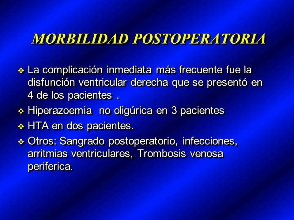 MORBILIDAD POSTOPERATORIA La complicación inmediata más frecuente fue la disfunción ventricular derecha que se presentó en 4 de los pacientes.