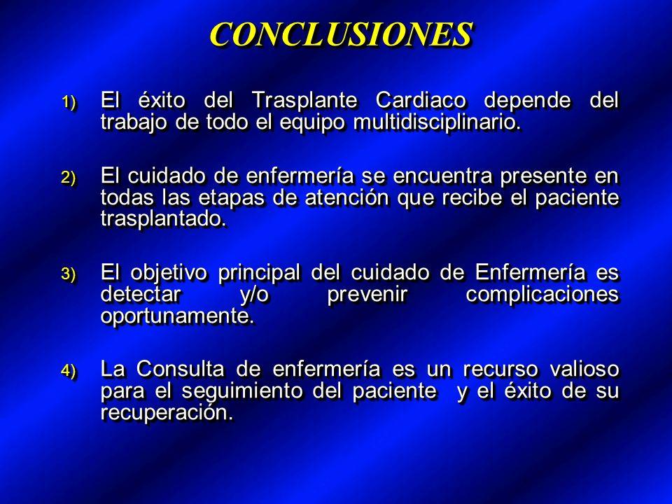 CONCLUSIONESCONCLUSIONES 1) El éxito del Trasplante Cardiaco depende del trabajo de todo el equipo multidisciplinario.