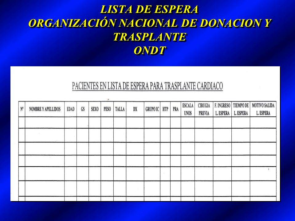 RECEPTOR EN SALA DE OPERACIONES TECNICA DE TRASPLANTE ORTOTOPICO BICAVAL