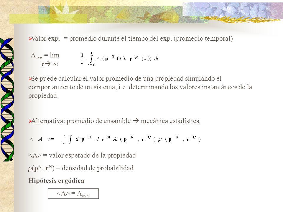 Valor exp. = promedio durante el tiempo del exp. (promedio temporal) A ave = lim Se puede calcular el valor promedio de una propiedad simulando el com