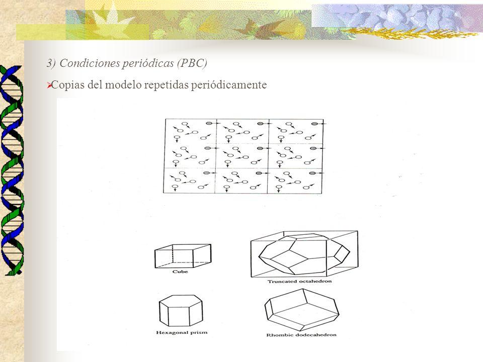 3) Condiciones periódicas (PBC) Copias del modelo repetidas periódicamente