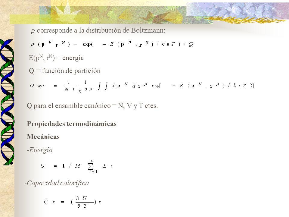 corresponde a la distribución de Boltzmann: E(p N, r N ) = energía Q = función de partición Q para el ensamble canónico = N, V y T ctes. Propiedades t