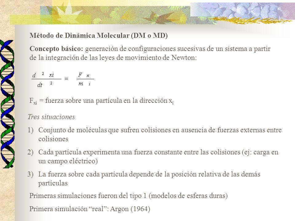 Método de Dinámica Molecular (DM o MD) Concepto básico: generación de configuraciones sucesivas de un sistema a partir de la integración de las leyes