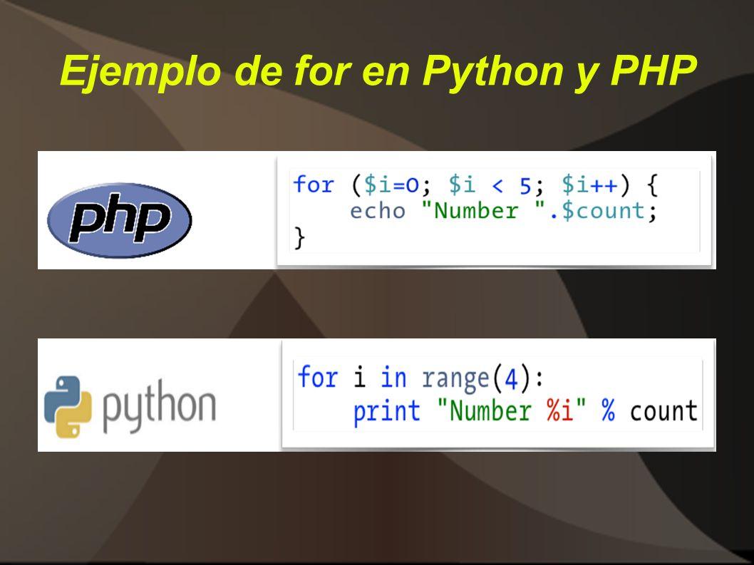 Ejemplo de for en Python y PHP