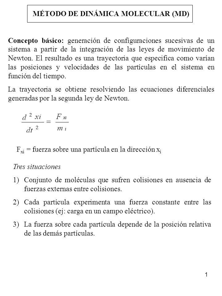 1 MÉTODO DE DINÁMICA MOLECULAR (MD) Concepto básico: generación de configuraciones sucesivas de un sistema a partir de la integración de las leyes de