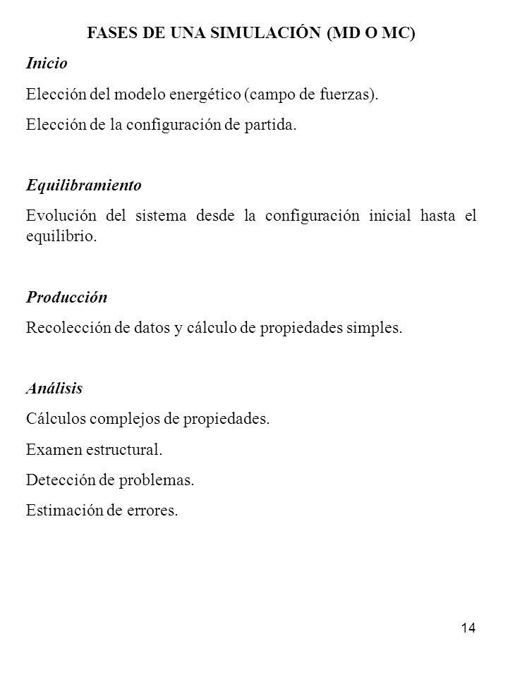 14 FASES DE UNA SIMULACIÓN (MD O MC) Inicio Elección del modelo energético (campo de fuerzas). Elección de la configuración de partida. Equilibramient