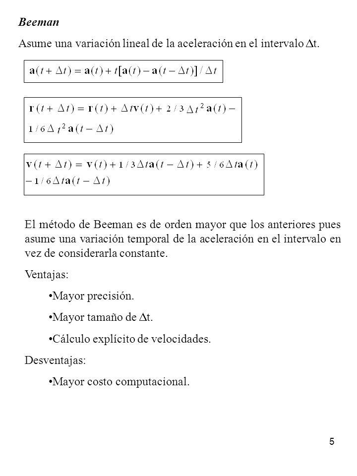 5 Beeman Asume una variación lineal de la aceleración en el intervalo t. El método de Beeman es de orden mayor que los anteriores pues asume una varia