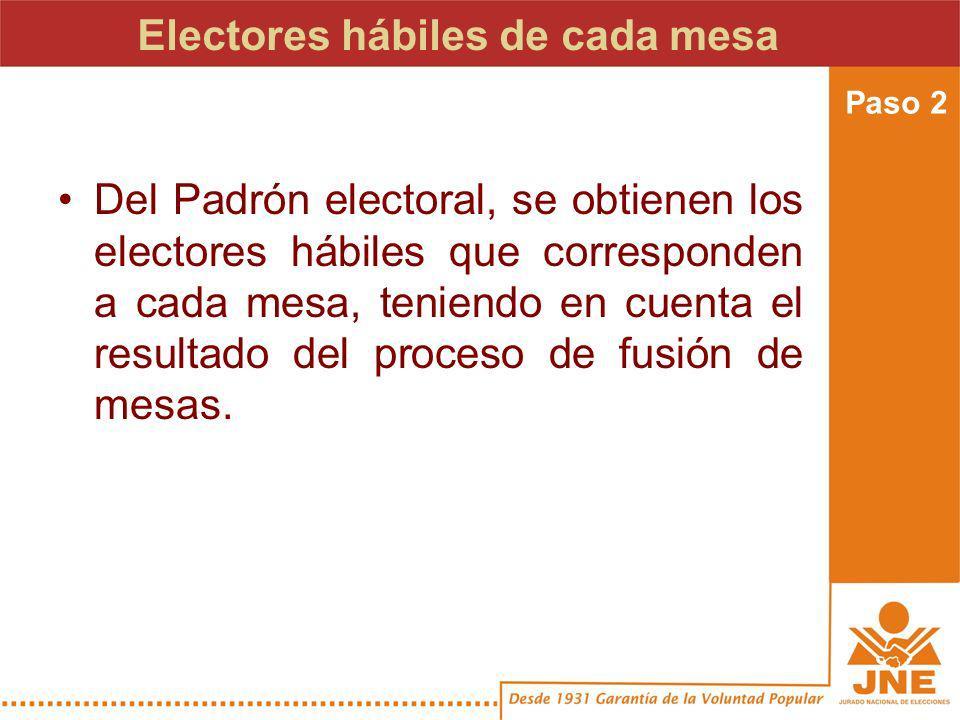 Electores hábiles de cada mesa Del Padrón electoral, se obtienen los electores hábiles que corresponden a cada mesa, teniendo en cuenta el resultado del proceso de fusión de mesas.