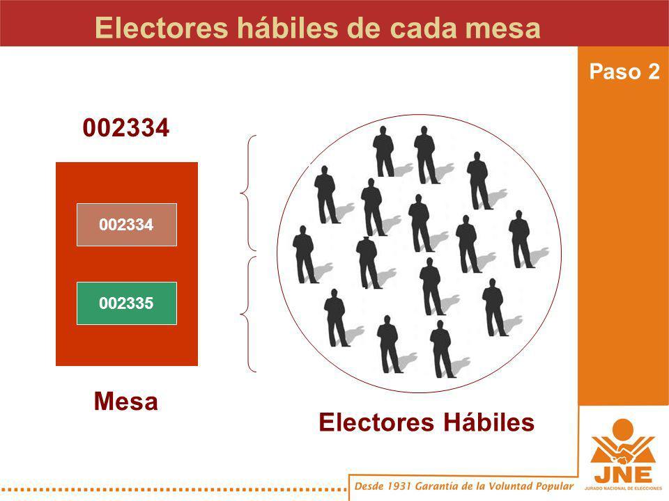 Electores hábiles de cada mesa 002334 002335 002334 Mesa Electores Hábiles Paso 2