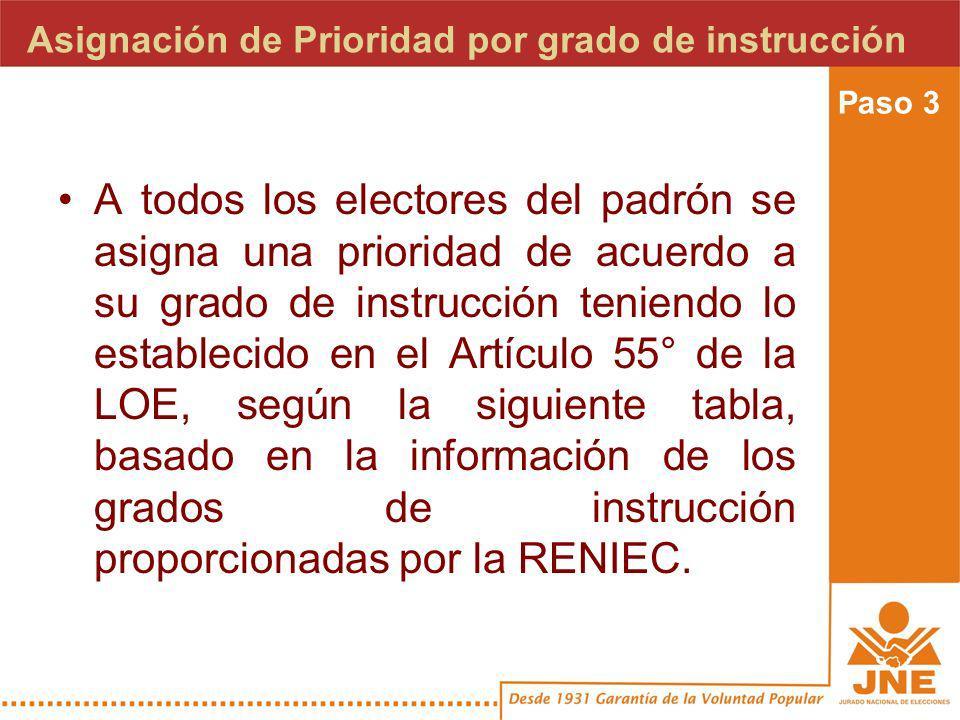 Asignación de Prioridad por grado de instrucción A todos los electores del padrón se asigna una prioridad de acuerdo a su grado de instrucción teniendo lo establecido en el Artículo 55° de la LOE, según la siguiente tabla, basado en la información de los grados de instrucción proporcionadas por la RENIEC.