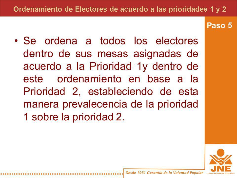 Ordenamiento de Electores de acuerdo a las prioridades 1 y 2 Se ordena a todos los electores dentro de sus mesas asignadas de acuerdo a la Prioridad 1y dentro de este ordenamiento en base a la Prioridad 2, estableciendo de esta manera prevalecencia de la prioridad 1 sobre la prioridad 2.