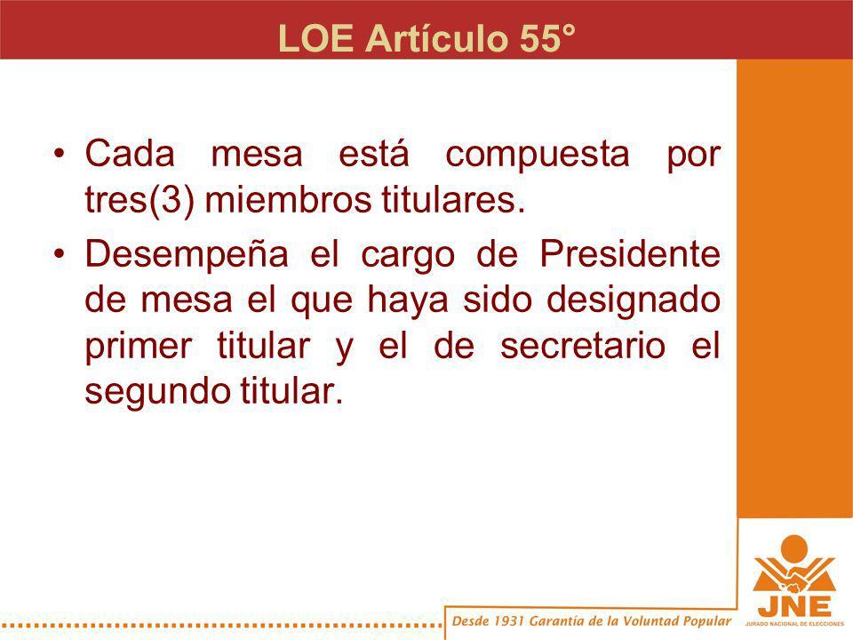 LOE Artículo 55° Cada mesa está compuesta por tres(3) miembros titulares.