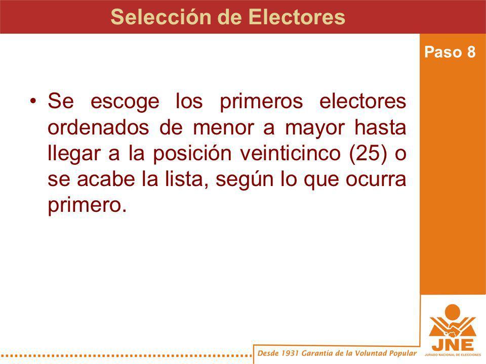 Selección de Electores Se escoge los primeros electores ordenados de menor a mayor hasta llegar a la posición veinticinco (25) o se acabe la lista, según lo que ocurra primero.