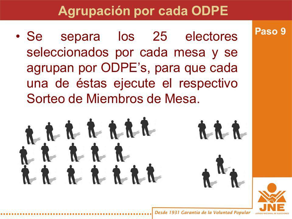 Agrupación por cada ODPE Se separa los 25 electores seleccionados por cada mesa y se agrupan por ODPEs, para que cada una de éstas ejecute el respectivo Sorteo de Miembros de Mesa.
