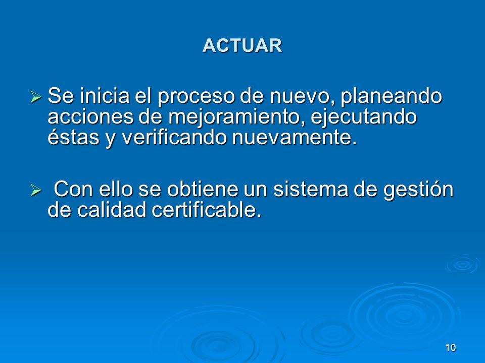 ACTUAR Se inicia el proceso de nuevo, planeando acciones de mejoramiento, ejecutando éstas y verificando nuevamente. Se inicia el proceso de nuevo, pl