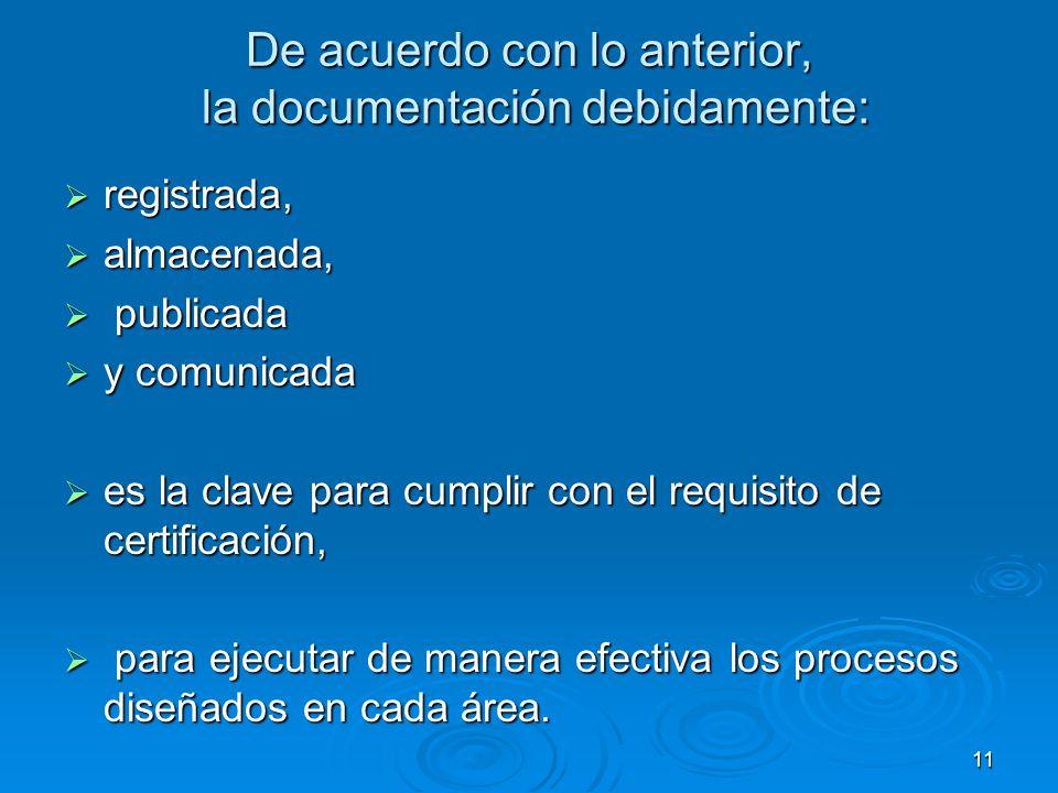 De acuerdo con lo anterior, la documentación debidamente: registrada, registrada, almacenada, almacenada, publicada publicada y comunicada y comunicad