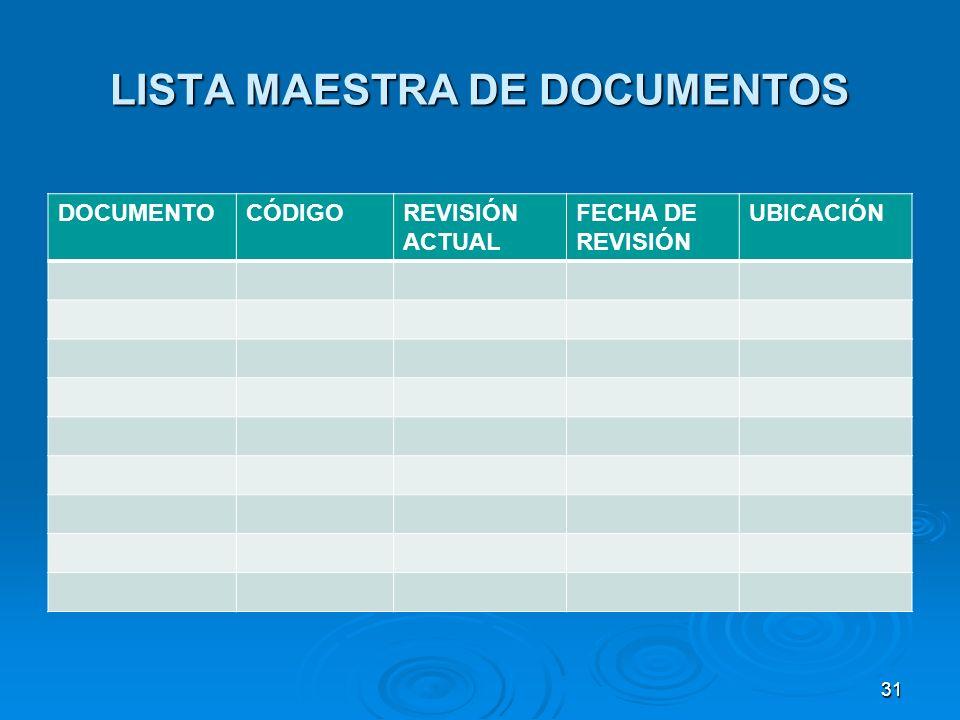LISTA MAESTRA DE DOCUMENTOS DOCUMENTOCÓDIGOREVISIÓN ACTUAL FECHA DE REVISIÓN UBICACIÓN 31