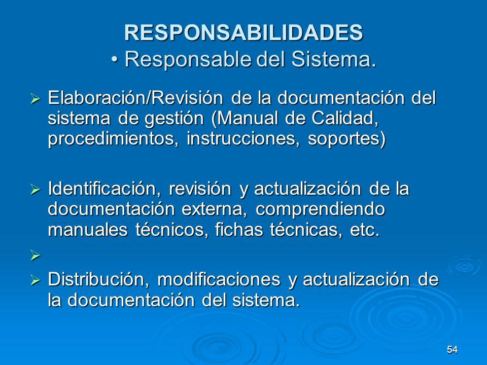 RESPONSABILIDADES Responsable del Sistema. Elaboración/Revisión de la documentación del sistema de gestión (Manual de Calidad, procedimientos, instruc